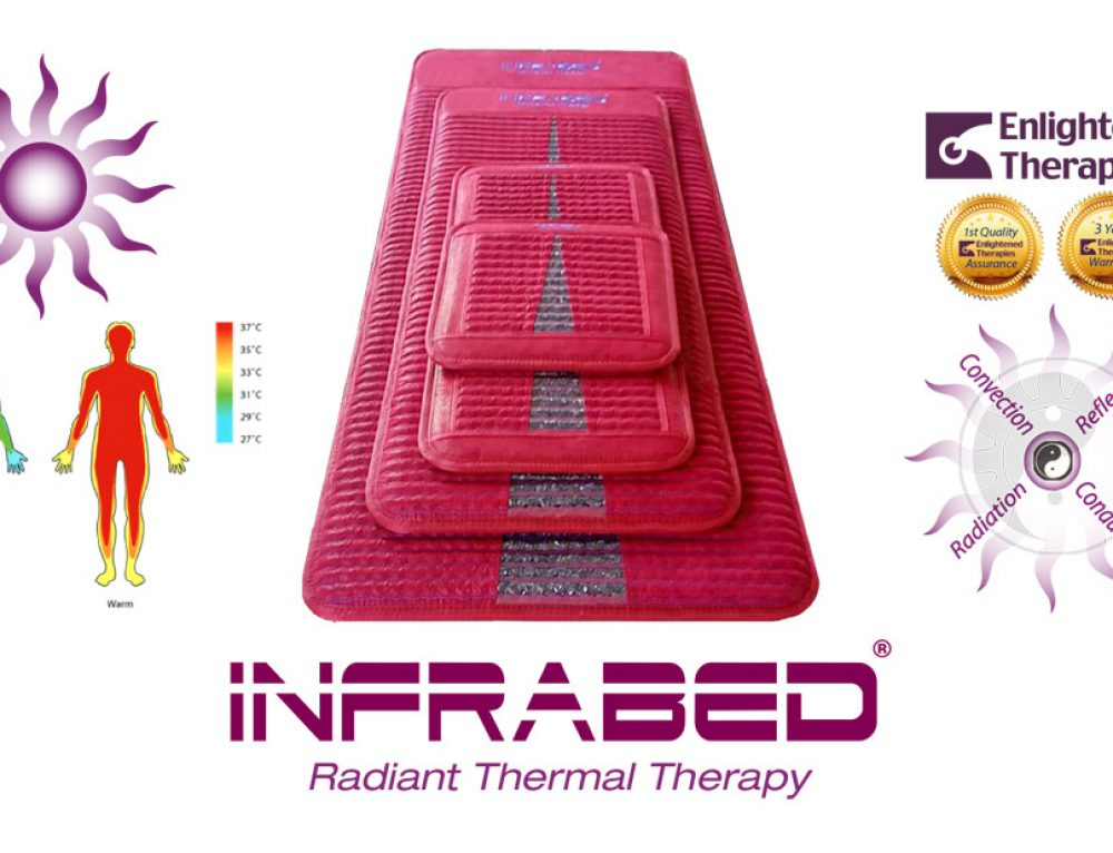 Introducing the InfraBed